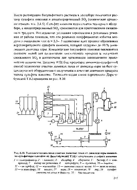 Технологическая схема очистки дымовых газов от диоксида серы аммиачно-сульфатным способом на Дорогобужской ТЭЦ с...