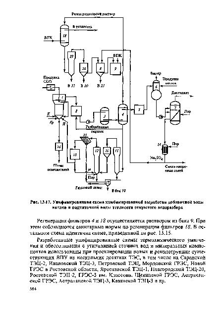 Унифицированная схема