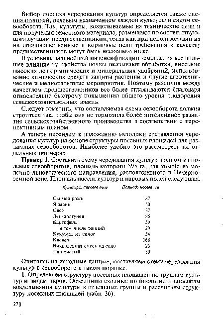 Пример 1. Составить схему чередования культур в одном из полевых севооборотов, площадь которого 595 га, для хозяйства...
