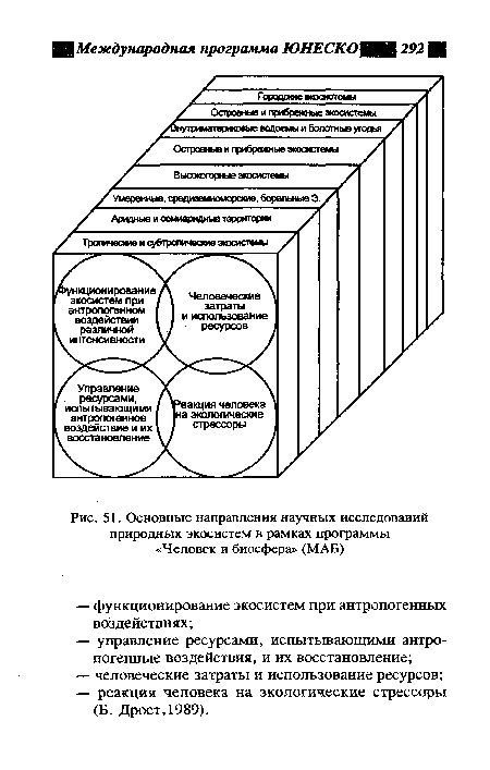 pdf Evolution