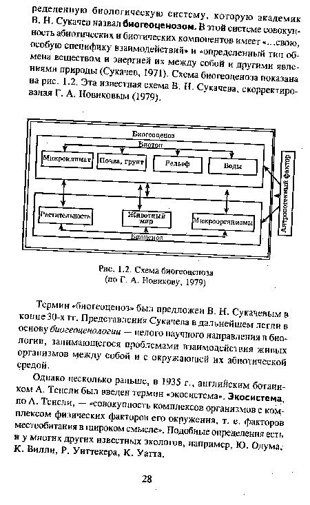 Особенности водной среды схема