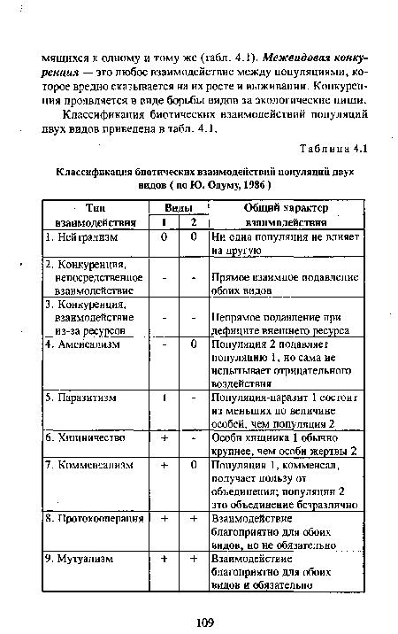 признаки выхода паразитов из организма