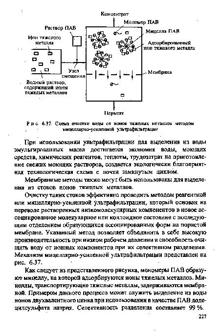 Схема очистки воды от ионов