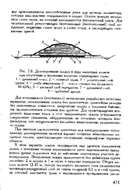 Создание водоупорного слоя