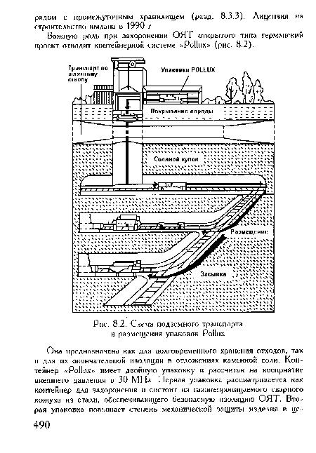 Схема подземного