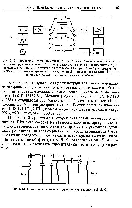 Структурная схема шумомера