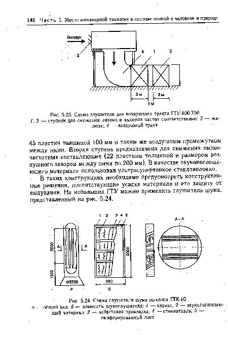 ГТК-10 а — общий вид;