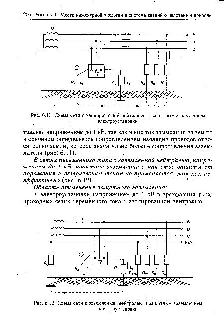 Схема сети с заземленной нейтралью и защитным заземлением электроустановки.