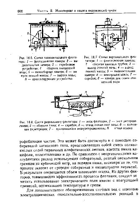 флотатора · Схема