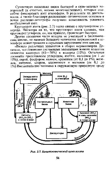 Биогеохимический цикл