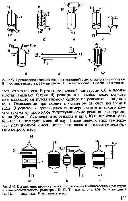 зоне химических реакторов