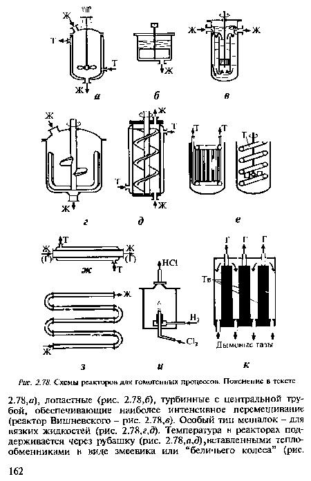 Схемы реакторов для