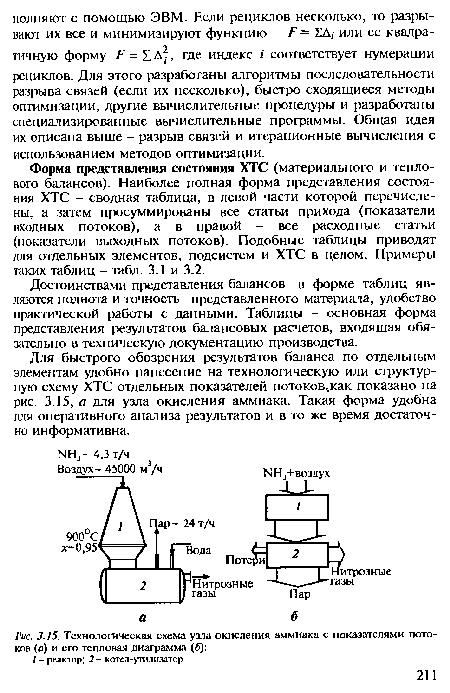 Технологическая схема узла