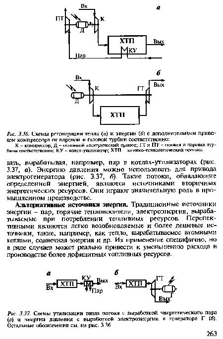 Схемы регенерации тепла