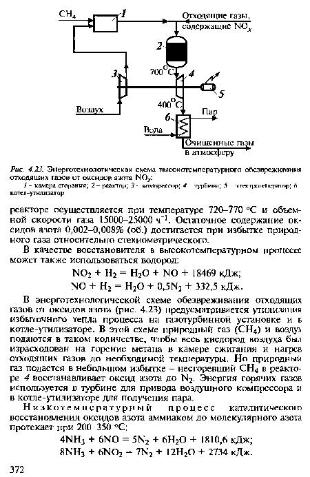 газов от оксидов азота N0