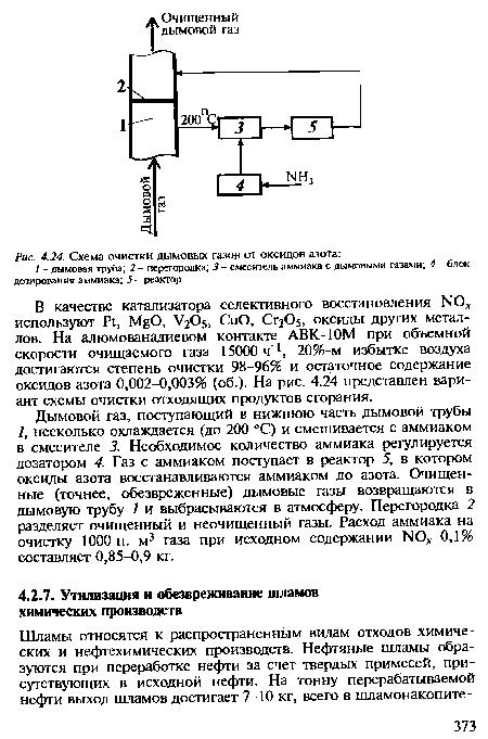оксидов азота, Схема
