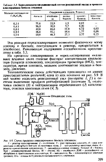 этиленом · Схема процесса