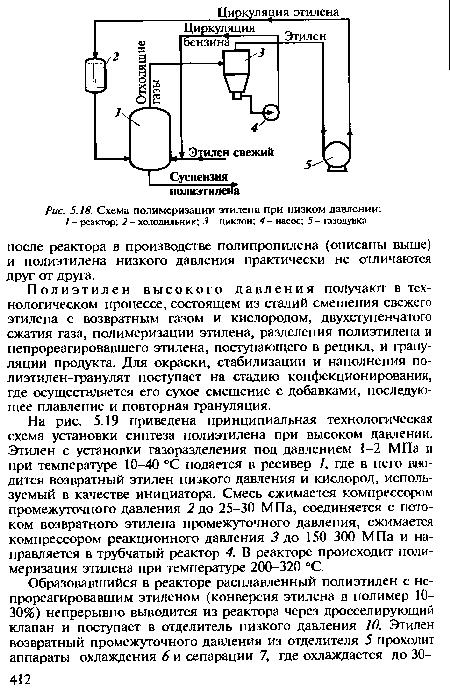 На рис. 5.19 приведена принципиальная технологическая схема установки синтеза полиэтилена при высоком давлении.
