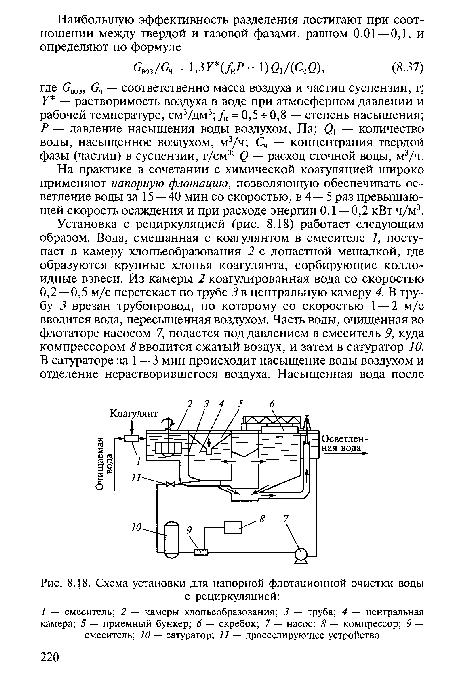 Схема установки для напорной флотационной очистки воды.