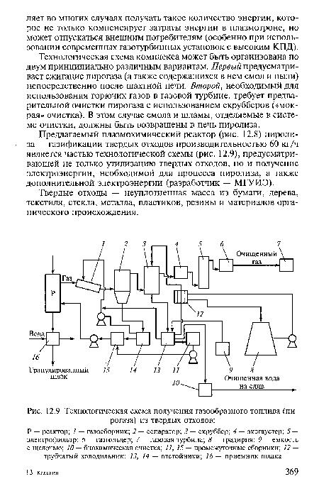 Технологическая схема комплекса может быть организована по двум принципиально различным вариантам.