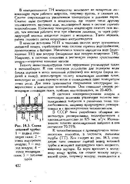 Схема тепловой трубы, Схема