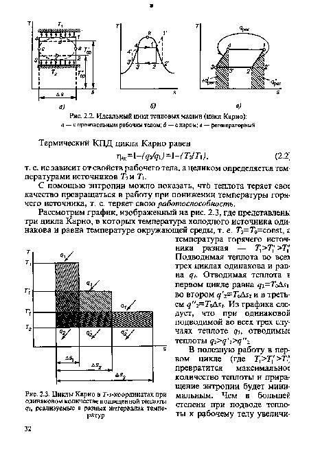цикл тепловых машин (цикл