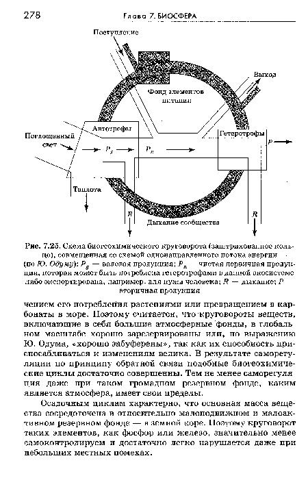 потока энергии (по