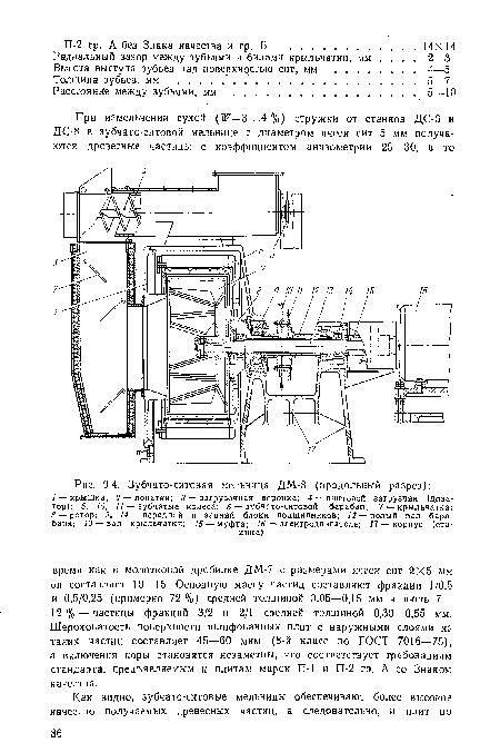 Зубчато-ситовая мельница