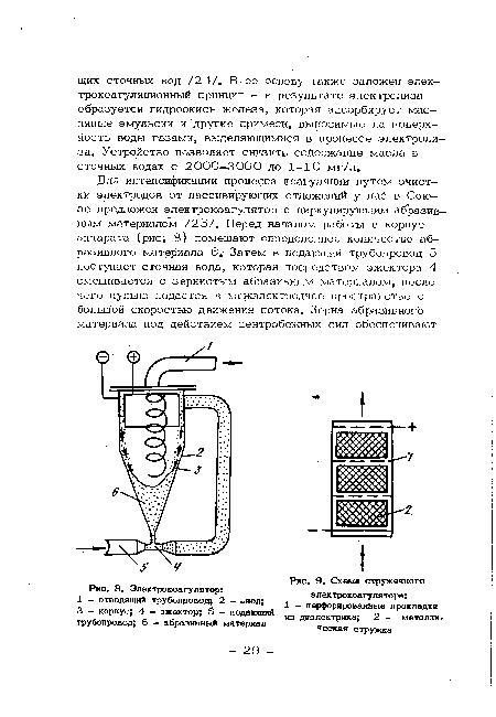 электрокоагулятора, Схема