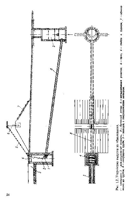 Схема и системы водоотведения нефтебаз.