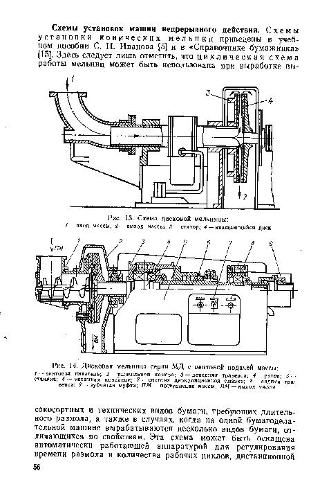 Схема дисковой мельницы, Схема