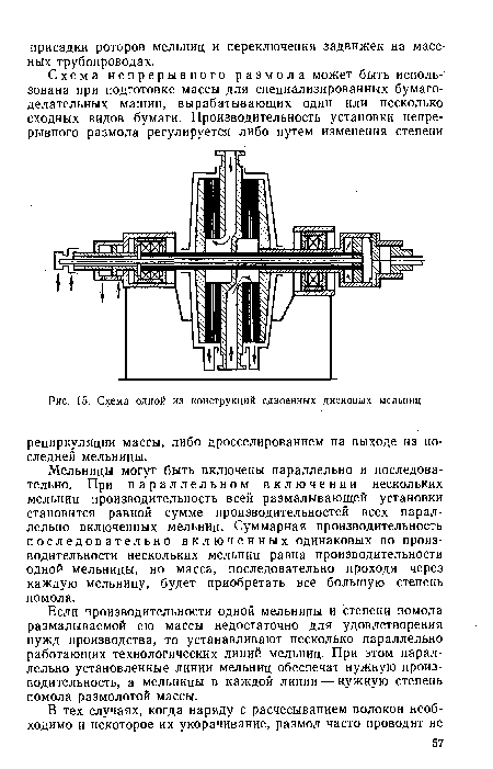 дисковых мельниц, Схема