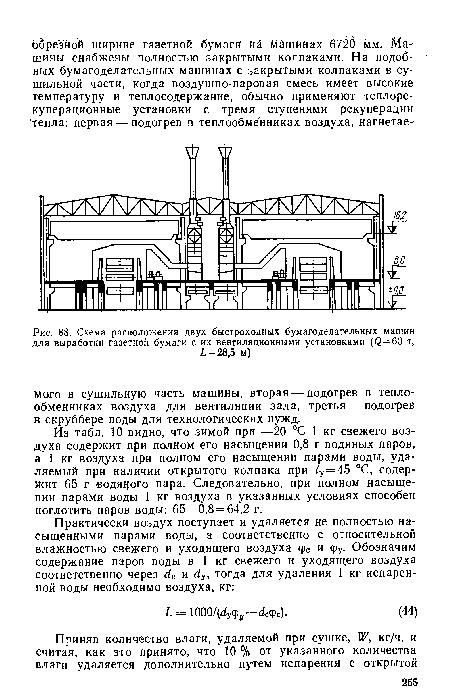 бумагоделательных машин