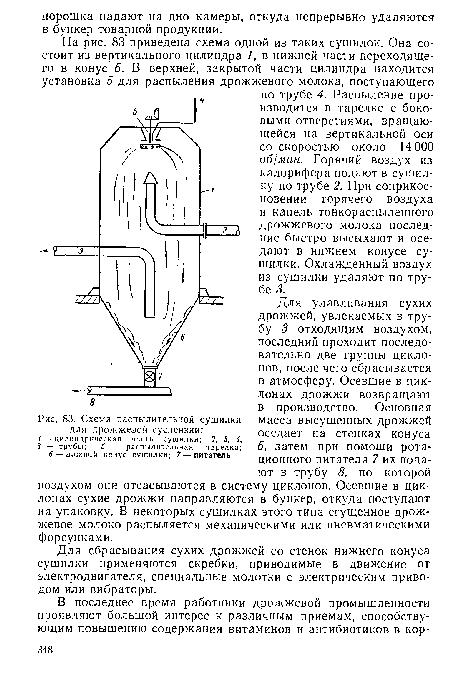 Схема распылительной