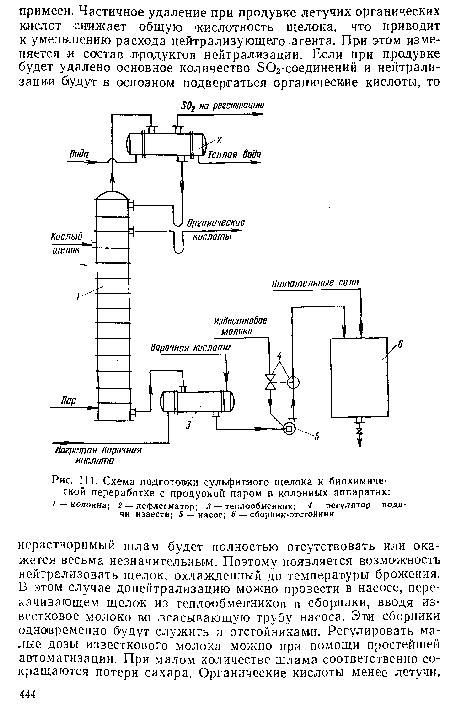 Схема подготовки