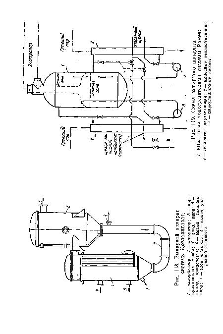 Схема выпарного аппарата с