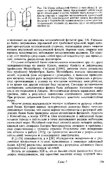Схема лейденской банки.