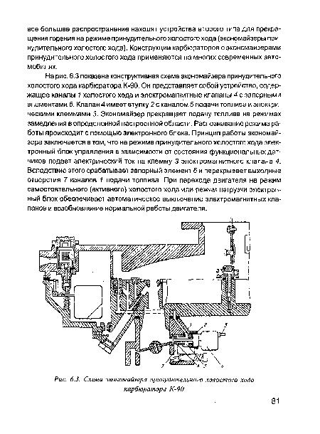 На рис. 6.3 показана конструктивная схема экономайзера принудительного холостого хода карбюратора К-90.
