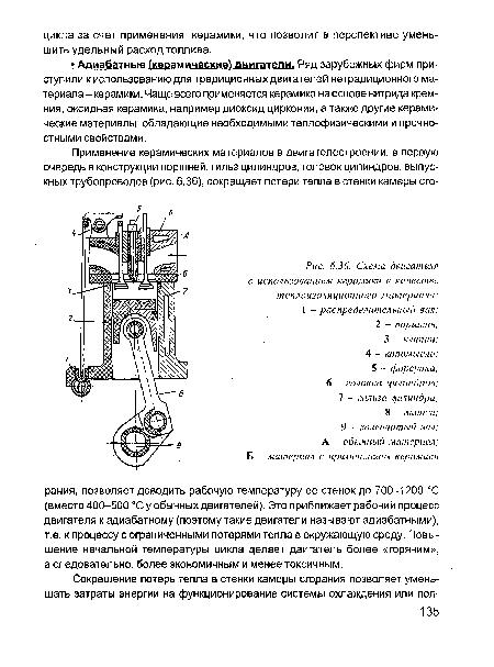 Схема двигателя с
