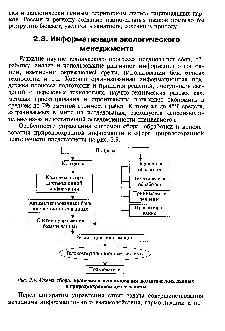 экологических данных в