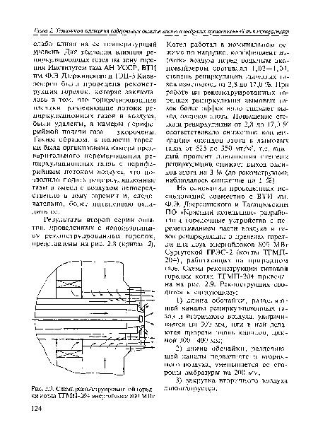 котла ТГМП-204 энергоблока