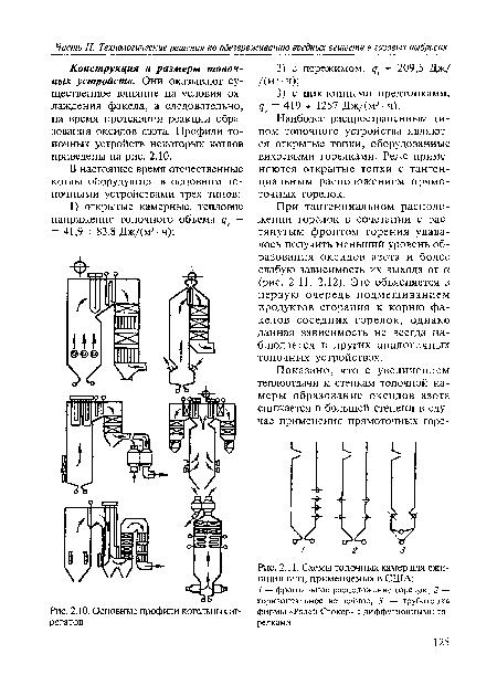 котельных агрегатов