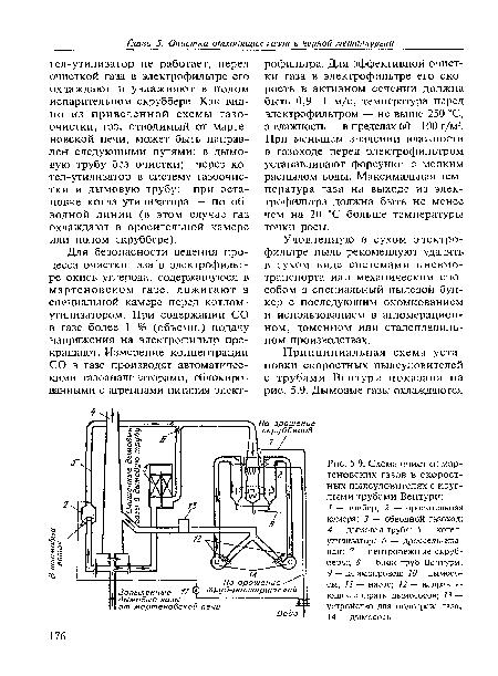 Схема очистки мартеновских