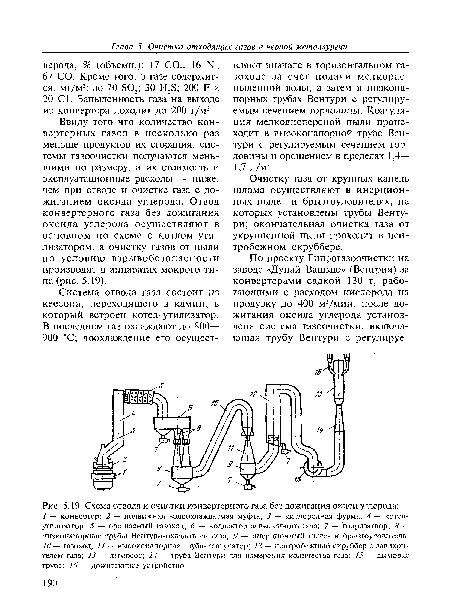 углерода, Схема отвода и