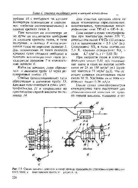 Схема газового тракта от