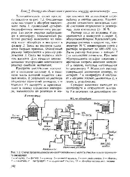 Технологическая схема процесса...  1 - абсорбер; 2 - фильтр; 3 - реактор; 4- отгонная колонна; 5 - выпарной аппарат...