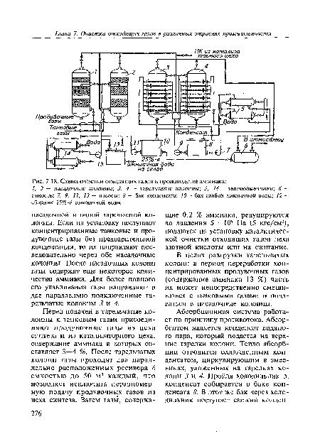 Схема очистки отходящих