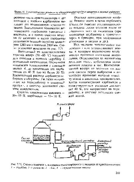 Схема установки улавливания пыли карбамида и аммиака от кристаллизатора.