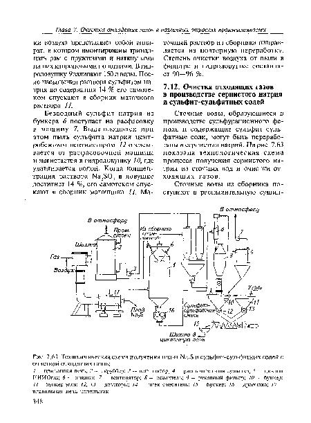 На рис. 7.63 показана технологическая схема процесса получения сернистого натрия из.