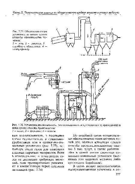 производства цемента